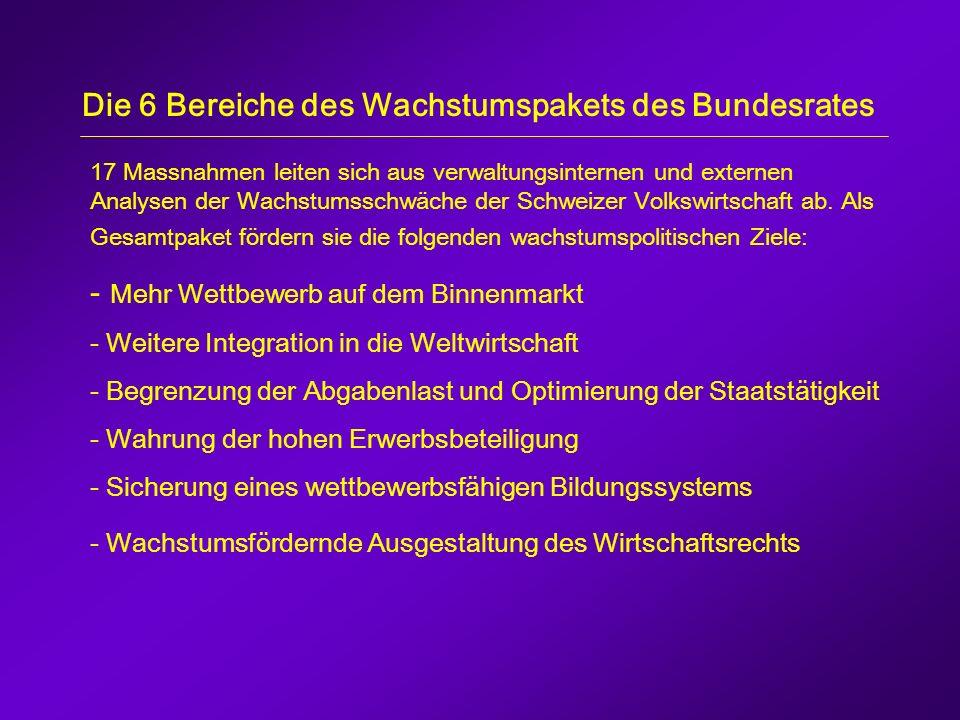 Die 6 Bereiche des Wachstumspakets des Bundesrates 17 Massnahmen leiten sich aus verwaltungsinternen und externen Analysen der Wachstumsschwäche der Schweizer Volkswirtschaft ab.