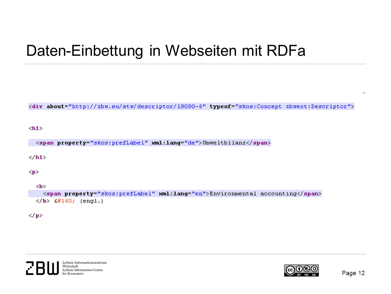 Page 12 Daten-Einbettung in Webseiten mit RDFa