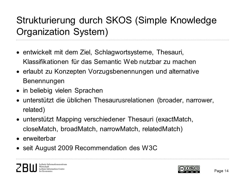 Page 14 Strukturierung durch SKOS (Simple Knowledge Organization System) entwickelt mit dem Ziel, Schlagwortsysteme, Thesauri, Klassifikationen für da