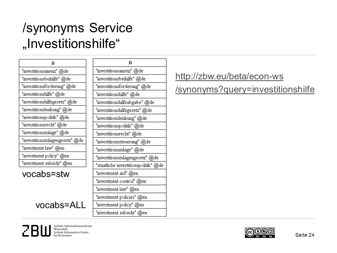 Seite 24 /synonyms Service Investitionshilfe vocabs=ALL vocabs=stw http://zbw.eu/beta/econ-ws /synonyms?query=investitionshilfe