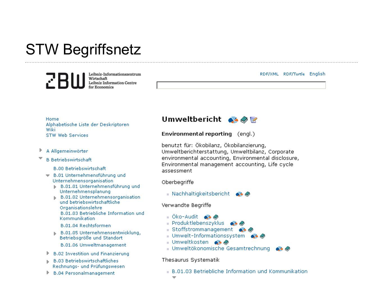 Page 8 STW Begriffsnetz