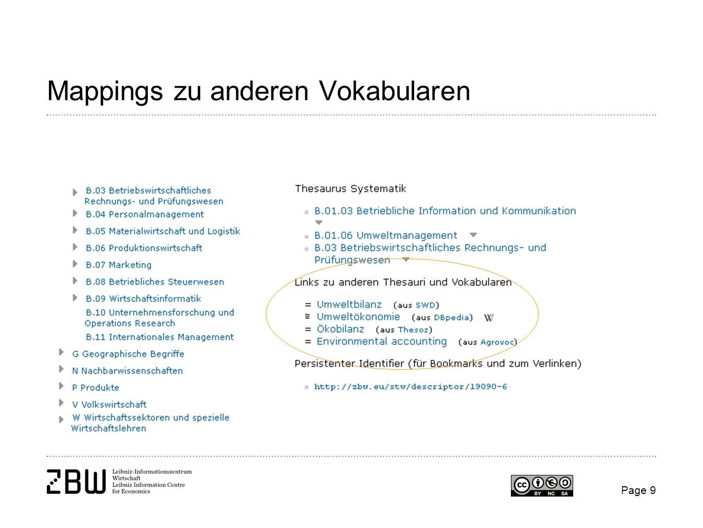 Page 10 Mapping zu GND/SWD (DNB-Website)
