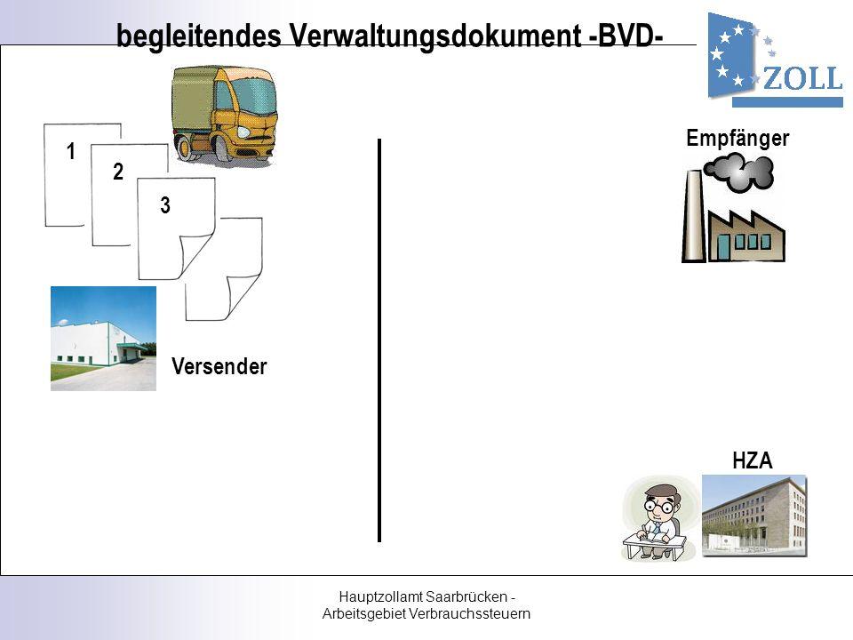 Hauptzollamt Saarbrücken - Arbeitsgebiet Verbrauchssteuern 4 begleitendes Verwaltungsdokument -BVD- 12 Versender HZA 3 Empfänger HZA