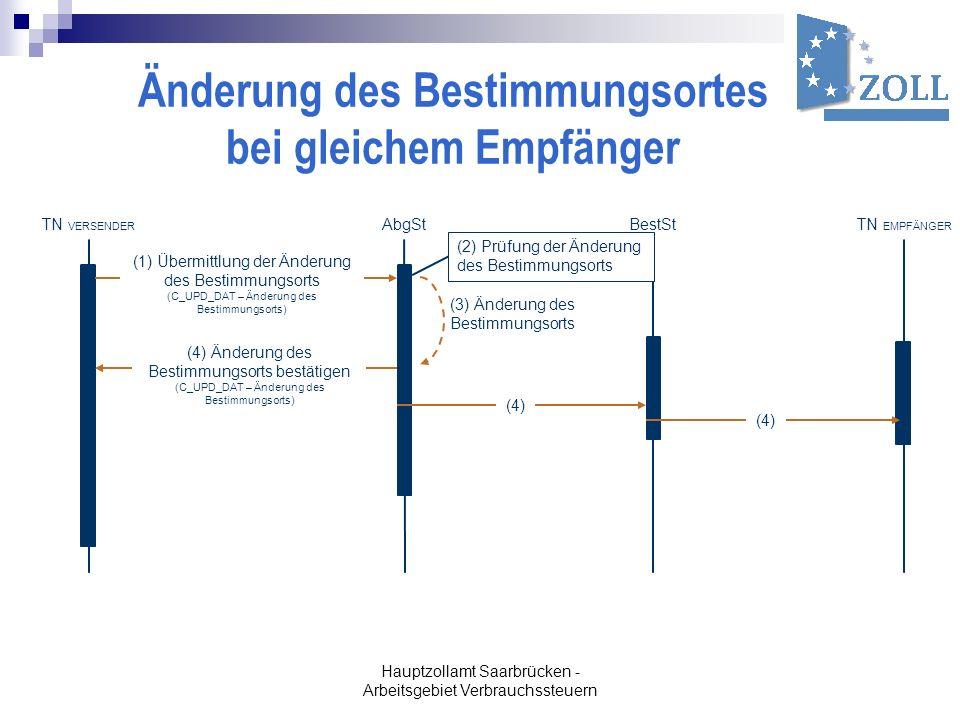 Hauptzollamt Saarbrücken - Arbeitsgebiet Verbrauchssteuern Änderung des Bestimmungsortes bei gleichem Empfänger TN VERSENDER AbgSt BestSt TN EMPFÄNGER