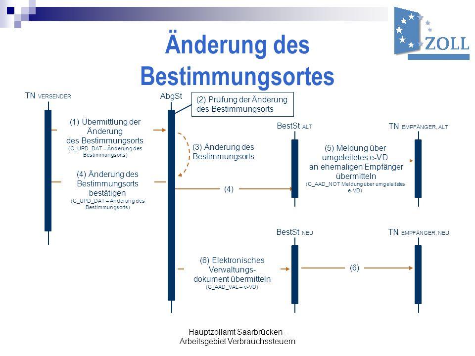 Hauptzollamt Saarbrücken - Arbeitsgebiet Verbrauchssteuern Änderung des Bestimmungsortes (1) Übermittlung der Änderung des Bestimmungsorts (C_UPD_DAT