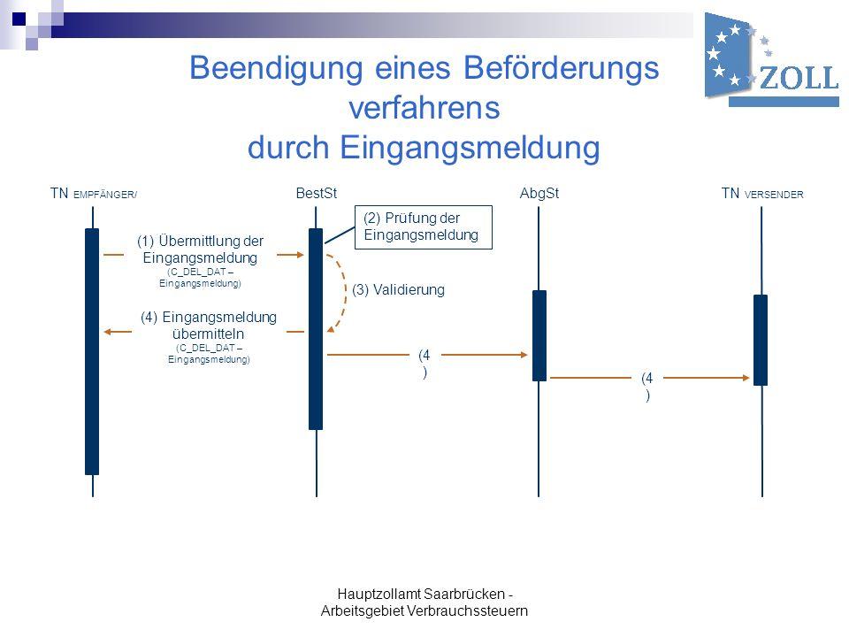 Hauptzollamt Saarbrücken - Arbeitsgebiet Verbrauchssteuern Beendigung eines Beförderungs verfahrens durch Eingangsmeldung (1) Übermittlung der Eingang