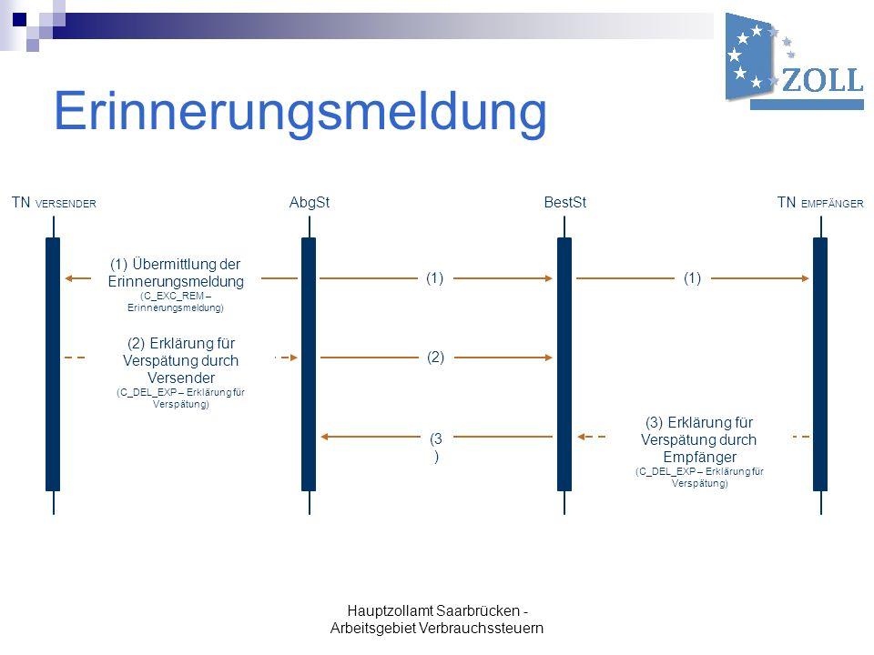 Hauptzollamt Saarbrücken - Arbeitsgebiet Verbrauchssteuern Erinnerungsmeldung (1) Übermittlung der Erinnerungsmeldung (C_EXC_REM – Erinnerungsmeldung)