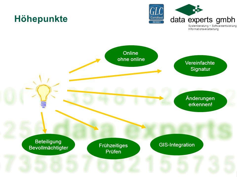 data experts gmbh Systemberatung Softwareentwicklung Informationsverarbeitung Vereinfachte Signatur Frühzeitiges Prüfen GIS-Integration Änderungen erk