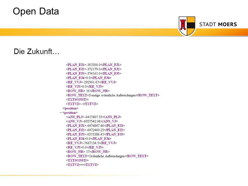 Die Zukunft… Open Data