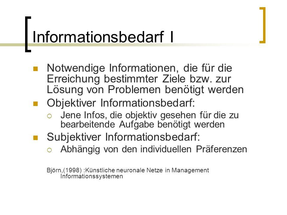 Informationsbedarf I Notwendige Informationen, die für die Erreichung bestimmter Ziele bzw. zur Lösung von Problemen benötigt werden Objektiver Inform