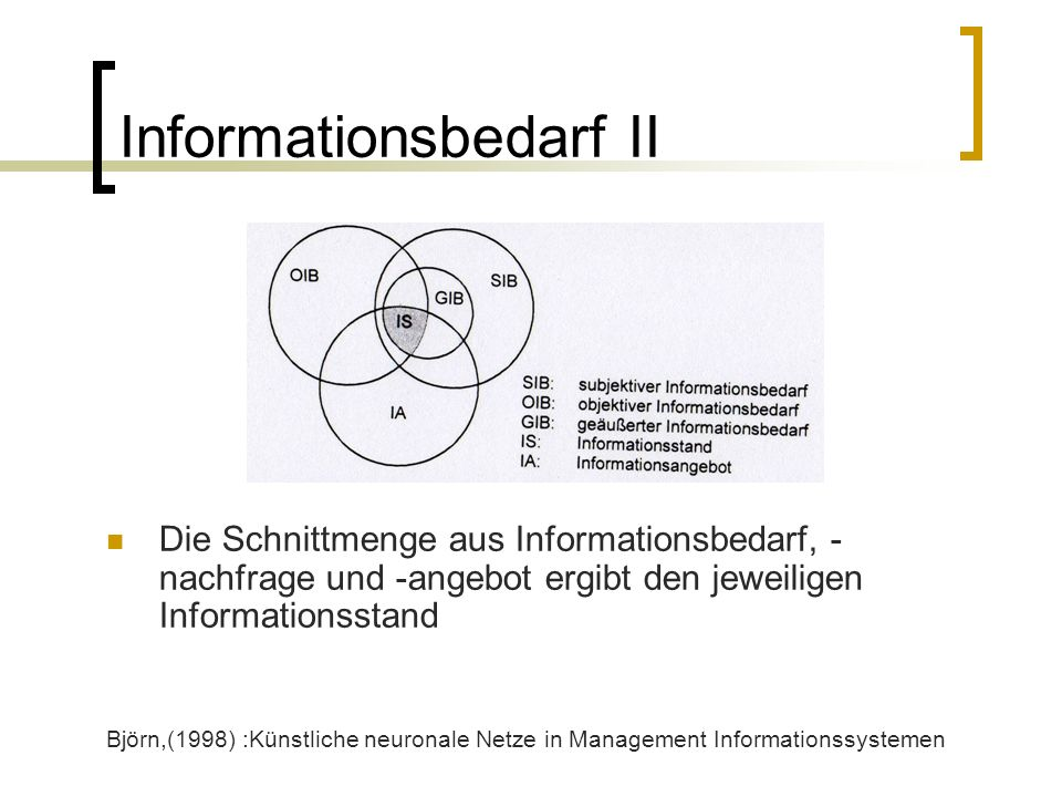 Informationsbedarf II Die Schnittmenge aus Informationsbedarf, - nachfrage und -angebot ergibt den jeweiligen Informationsstand Björn,(1998) :Künstlic