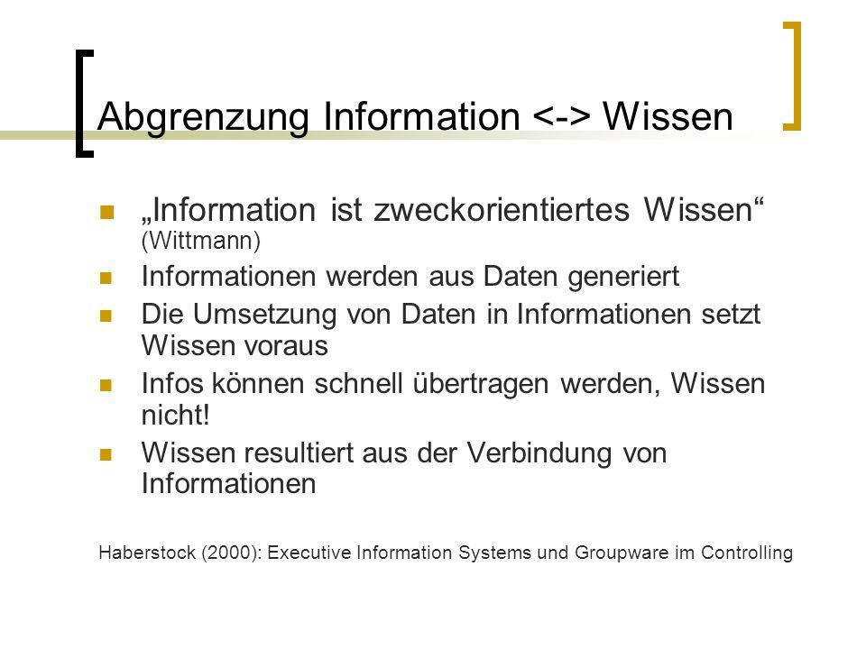 Abgrenzung Information Wissen Information ist zweckorientiertes Wissen (Wittmann) Informationen werden aus Daten generiert Die Umsetzung von Daten in
