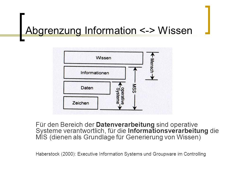 Abgrenzung Information Wissen Für den Bereich der Datenverarbeitung sind operative Systeme verantwortlich, für die Informationsverarbeitung die MIS (d