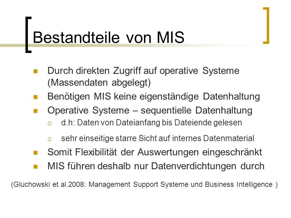 Bestandteile von MIS Durch direkten Zugriff auf operative Systeme (Massendaten abgelegt) Benötigen MIS keine eigenständige Datenhaltung Operative Syst