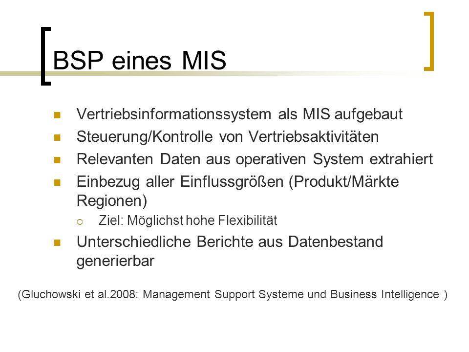 BSP eines MIS Vertriebsinformationssystem als MIS aufgebaut Steuerung/Kontrolle von Vertriebsaktivitäten Relevanten Daten aus operativen System extrah