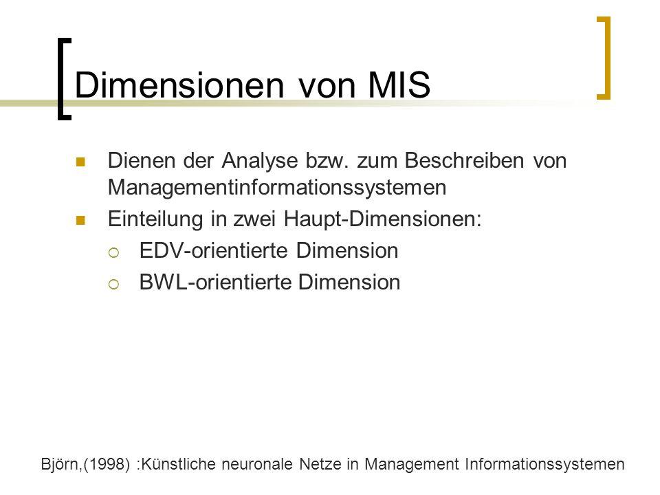 Dimensionen von MIS Dienen der Analyse bzw. zum Beschreiben von Managementinformationssystemen Einteilung in zwei Haupt-Dimensionen: EDV-orientierte D