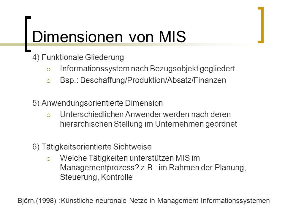 Dimensionen von MIS 4) Funktionale Gliederung Informationssystem nach Bezugsobjekt gegliedert Bsp.: Beschaffung/Produktion/Absatz/Finanzen 5) Anwendun