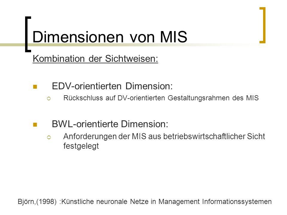 Dimensionen von MIS Kombination der Sichtweisen: EDV-orientierten Dimension: Rückschluss auf DV-orientierten Gestaltungsrahmen des MIS BWL-orientierte