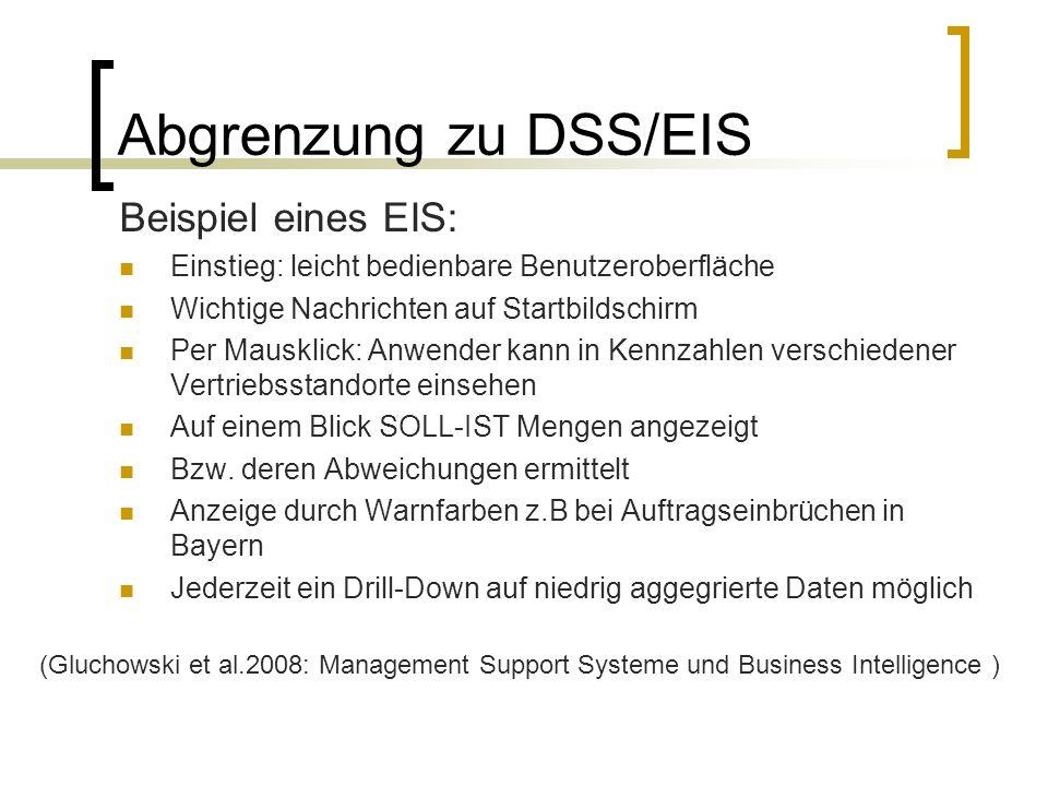 Abgrenzung zu DSS/EIS Beispiel eines EIS: Einstieg: leicht bedienbare Benutzeroberfläche Wichtige Nachrichten auf Startbildschirm Per Mausklick: Anwen