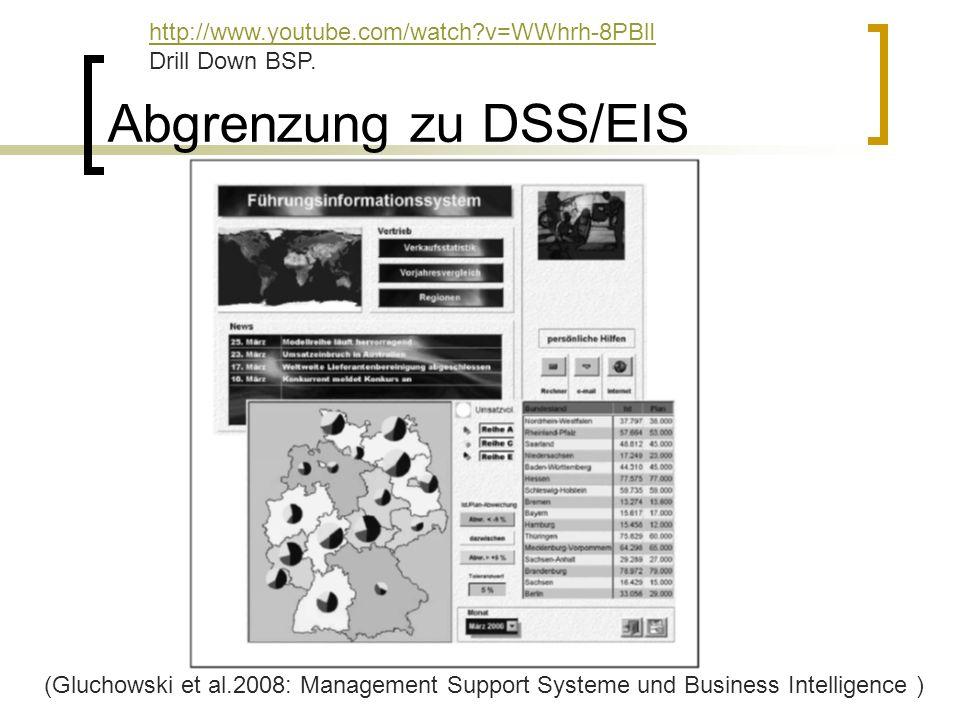Abgrenzung zu DSS/EIS http://www.youtube.com/watch?v=WWhrh-8PBlI http://www.youtube.com/watch?v=WWhrh-8PBlI Drill Down BSP. (Gluchowski et al.2008: Ma