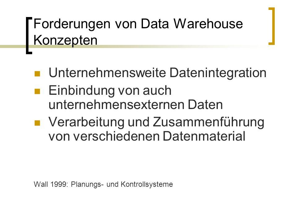Forderungen von Data Warehouse Konzepten Unternehmensweite Datenintegration Einbindung von auch unternehmensexternen Daten Verarbeitung und Zusammenfü