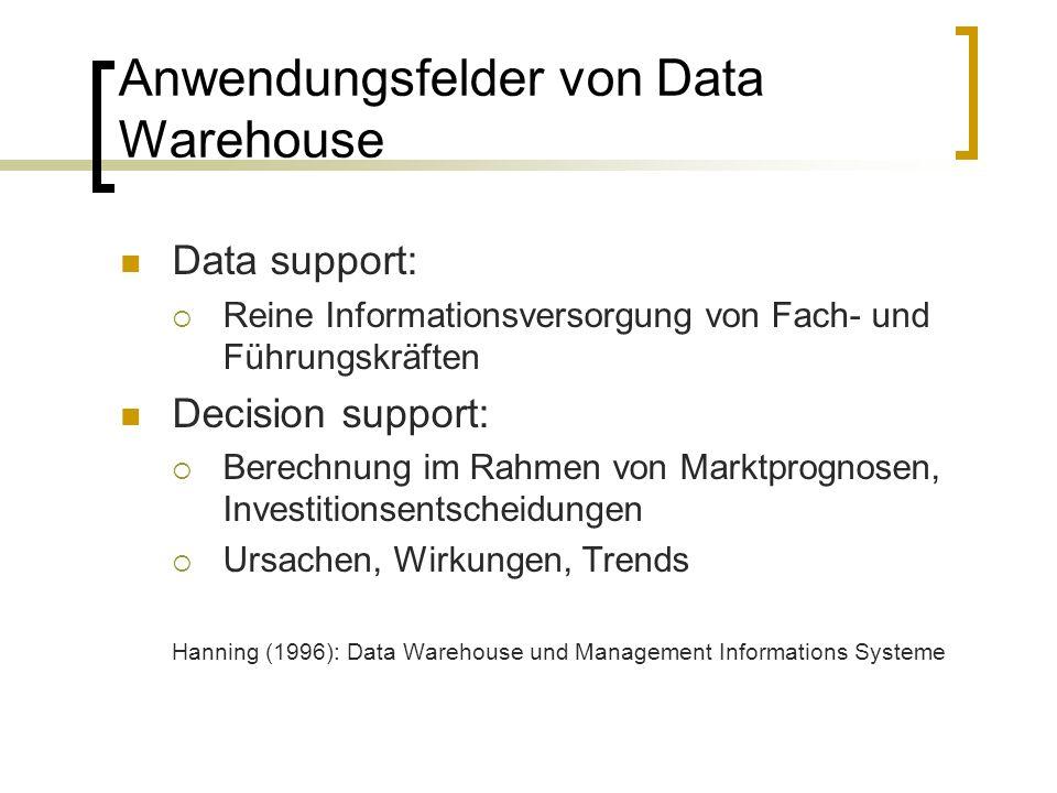Anwendungsfelder von Data Warehouse Data support: Reine Informationsversorgung von Fach- und Führungskräften Decision support: Berechnung im Rahmen vo