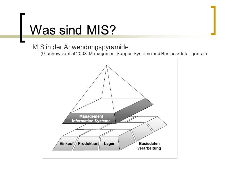 Abgrenzung zu DSS/EIS Beispiel eines EIS: Vertriebsinformationssystem um geforderte Funktionen erweitert (Exception Reporting/E-Mail/ Navigationsmögl.) Vor der Implementierung eines Vertriebsinformationssystems > Auswahl kritischer Bereiche/Schlüsselfaktoren (Auftragseingang) (Gluchowski et al.2008: Management Support Systeme und Business Intelligence )