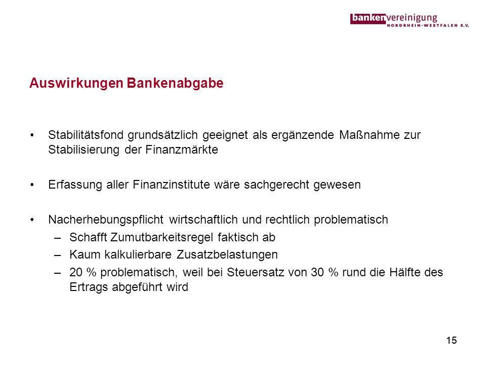 15 Auswirkungen Bankenabgabe Stabilitätsfond grundsätzlich geeignet als ergänzende Maßnahme zur Stabilisierung der Finanzmärkte Erfassung aller Finanz