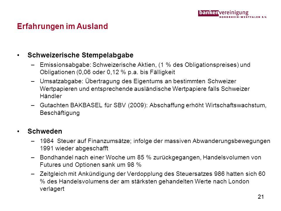 21 Erfahrungen im Ausland Schweizerische Stempelabgabe –Emissionsabgabe: Schweizerische Aktien, (1 % des Obligationspreises) und Obligationen (0,06 od
