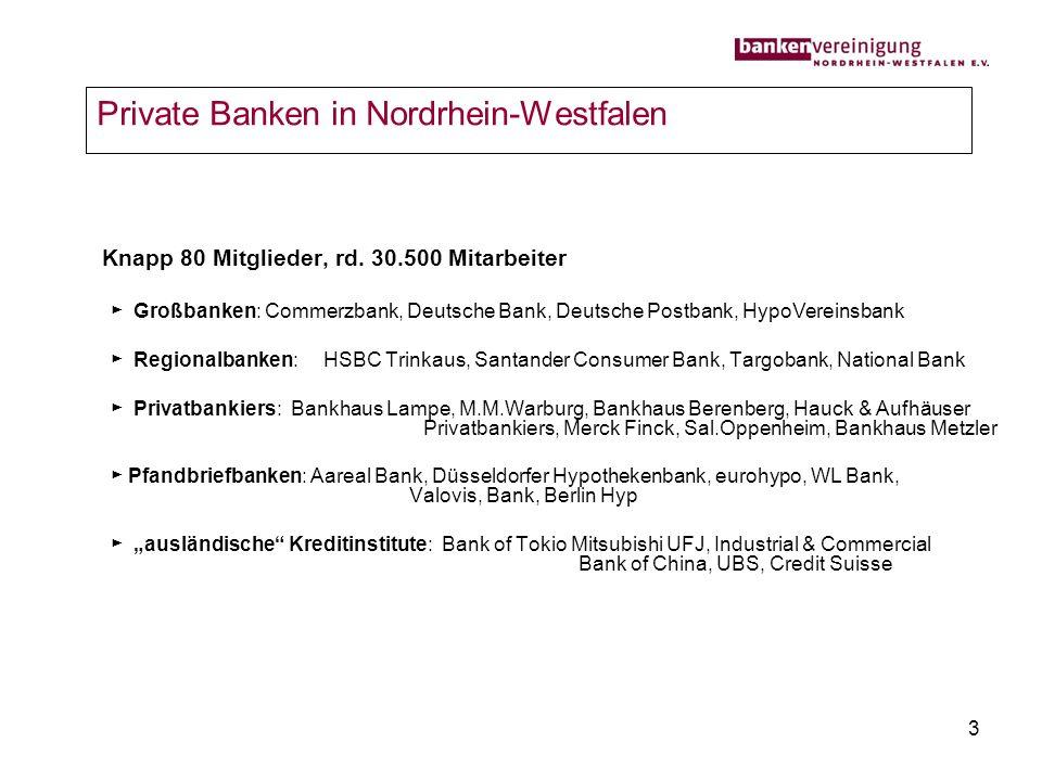 3 Private Banken in Nordrhein-Westfalen Knapp 80 Mitglieder, rd. 30.500 Mitarbeiter Großbanken: Commerzbank, Deutsche Bank, Deutsche Postbank, HypoVer