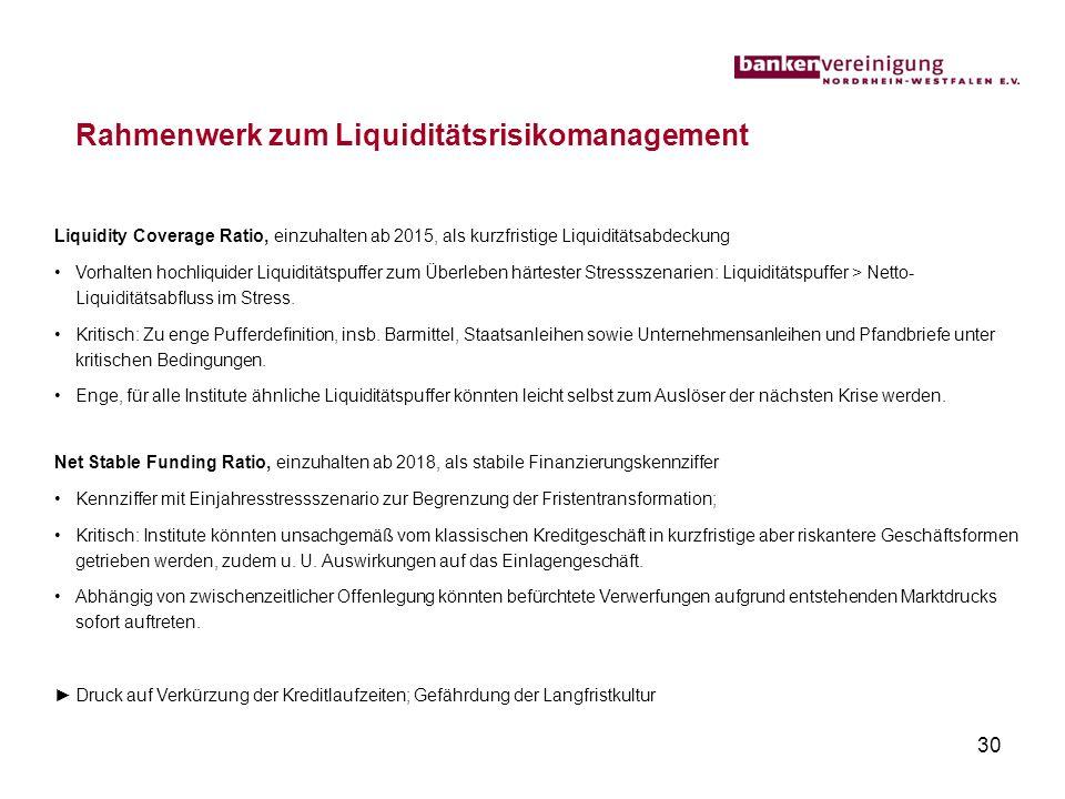 30 Liquidity Coverage Ratio, einzuhalten ab 2015, als kurzfristige Liquiditätsabdeckung Vorhalten hochliquider Liquiditätspuffer zum Überleben härtest