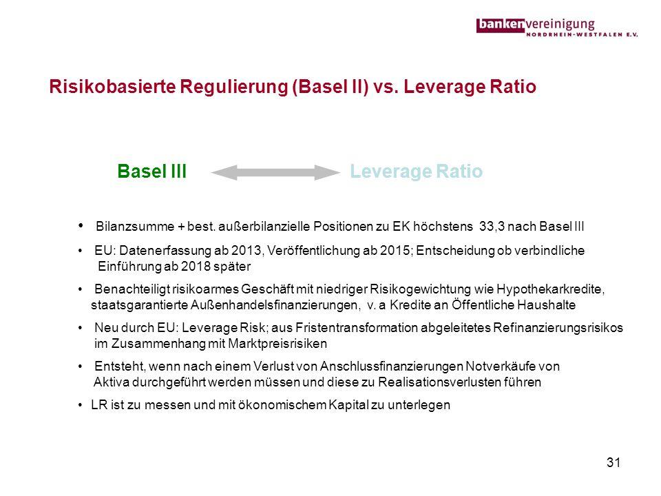 31 Leverage RatioBasel III Risikobasierte Regulierung (Basel II) vs. Leverage Ratio Bilanzsumme + best. außerbilanzielle Positionen zu EK höchstens 33