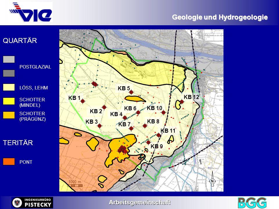 Geologie und Hydrogeologie Arbeitsgemeinschaft N 1000 m QUARTÄR POSTGLAZIAL LÖSS, LEHM SCHOTTER (MINDEL) SCHOTTER (PRÄGÜNZ) TERITÄR PONT KB 9 KB 1 KB