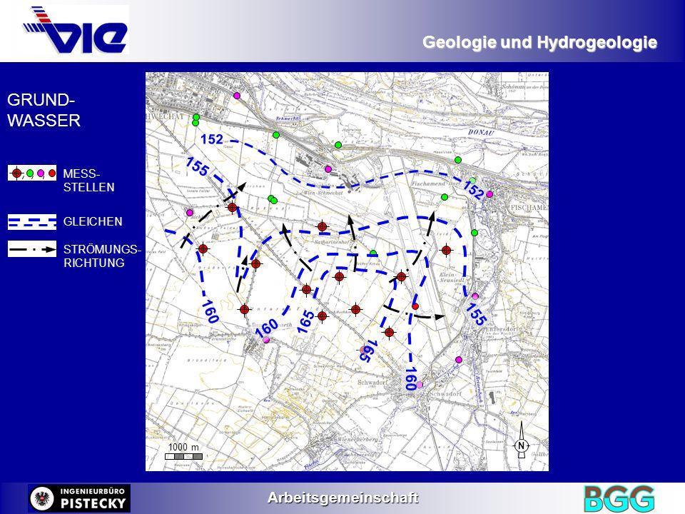 Geologie und Hydrogeologie Arbeitsgemeinschaft N 1000 m 165 155 160 152 STRÖMUNGS- RICHTUNG GLEICHEN GRUND- WASSER MESS- STELLEN
