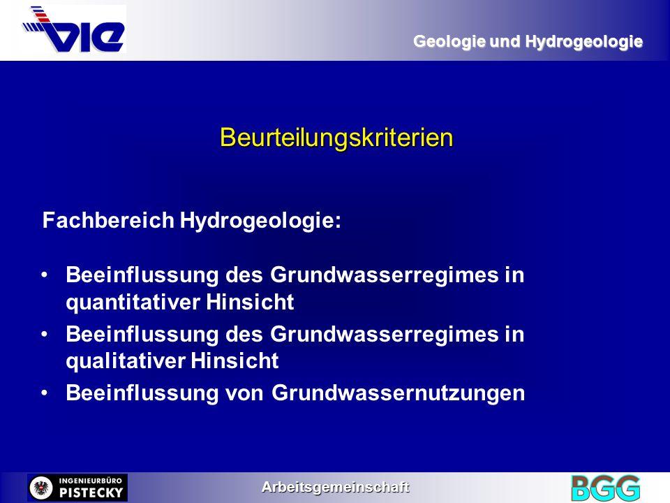 Geologie und Hydrogeologie Arbeitsgemeinschaft Beeinflussung des Grundwasserregimes in quantitativer Hinsicht Beeinflussung des Grundwasserregimes in