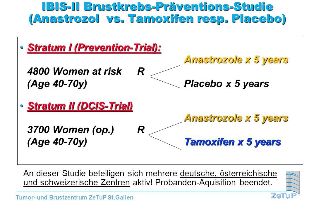 Tumor- und Brustzentrum ZeTuP St.Gallen IBIS-II Brustkrebs-Präventions-Studie (Anastrozol vs. Tamoxifen resp. Placebo) Stratum I (Prevention-Trial):St