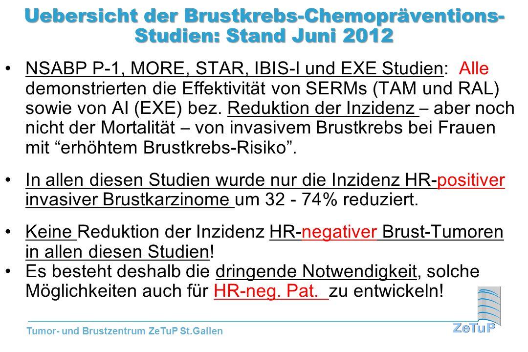 Tumor- und Brustzentrum ZeTuP St.Gallen Uebersicht der Brustkrebs-Chemopräventions- Studien: Stand Juni 2012 NSABP P-1, MORE, STAR, IBIS-I und EXE Stu