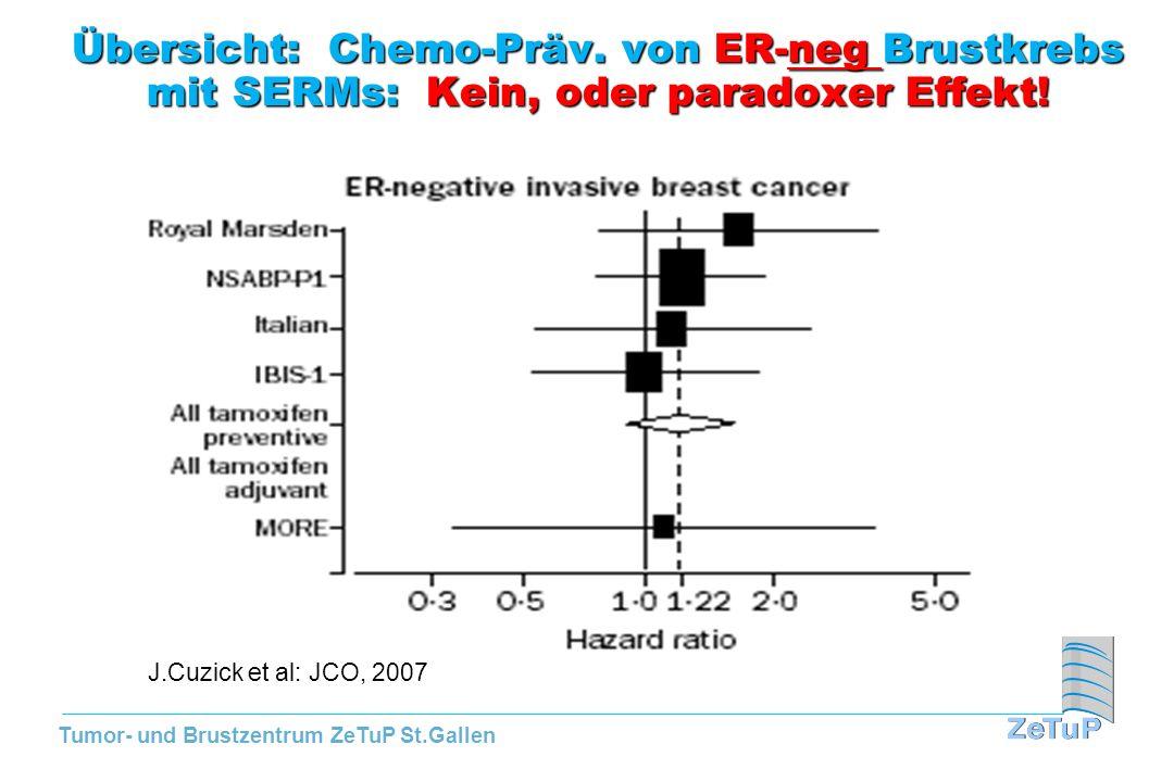 Tumor- und Brustzentrum ZeTuP St.Gallen Übersicht: Chemo-Präv. von ER-neg Brustkrebs mit SERMs: Kein, oder paradoxer Effekt! J.Cuzick et al: JCO, 2007