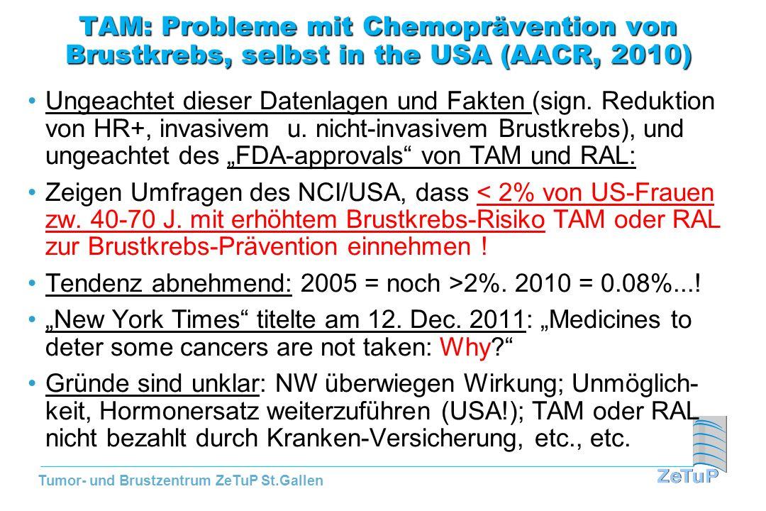 Tumor- und Brustzentrum ZeTuP St.Gallen TAM: Probleme mit Chemoprävention von Brustkrebs, selbst in the USA (AACR, 2010) Ungeachtet dieser Datenlagen