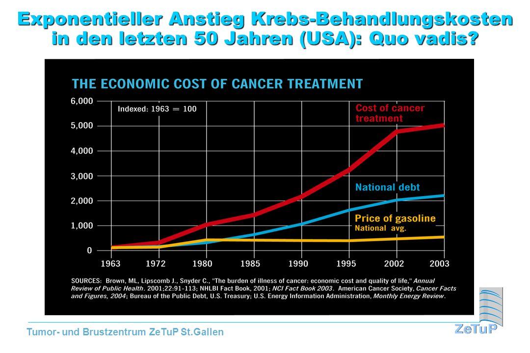 Tumor- und Brustzentrum ZeTuP St.Gallen Exponentieller Anstieg Krebs-Behandlungskosten in den letzten 50 Jahren (USA): Quo vadis?
