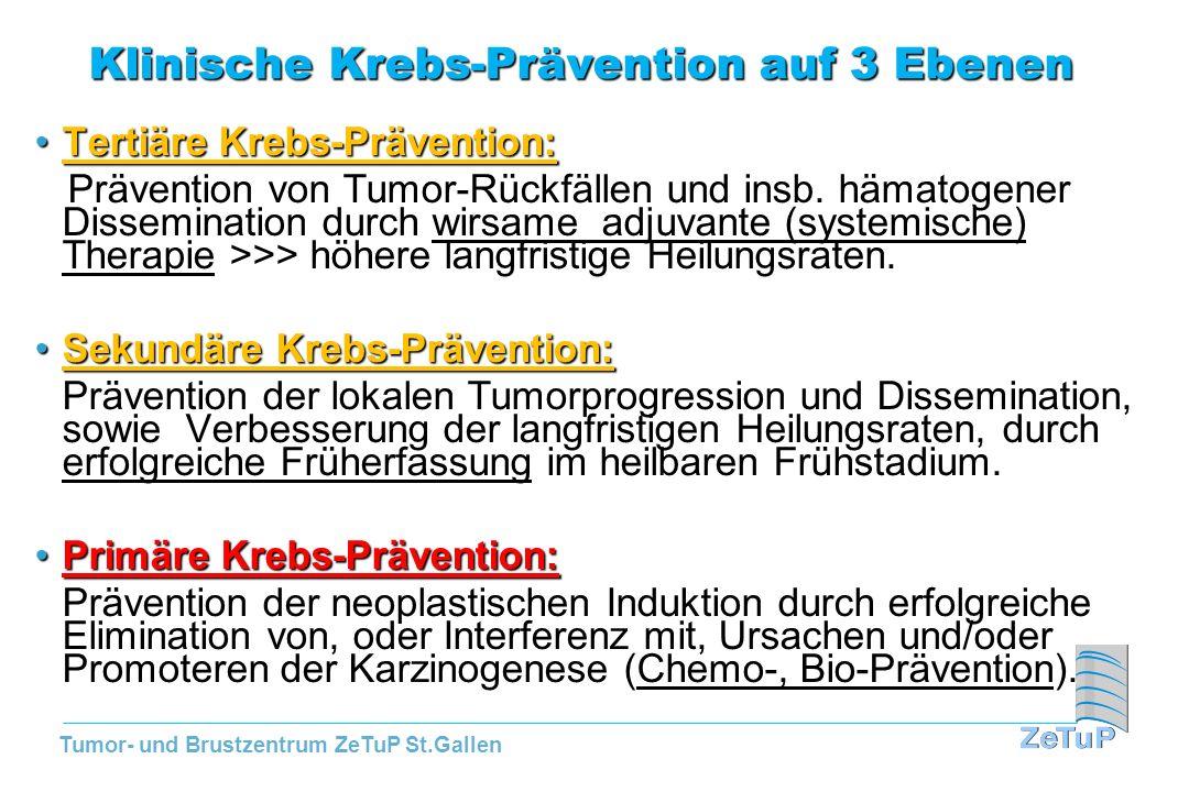 Tumor- und Brustzentrum ZeTuP St.Gallen Klinische Krebs-Prävention auf 3 Ebenen Tertiäre Krebs-Prävention:Tertiäre Krebs-Prävention: Prävention von Tu