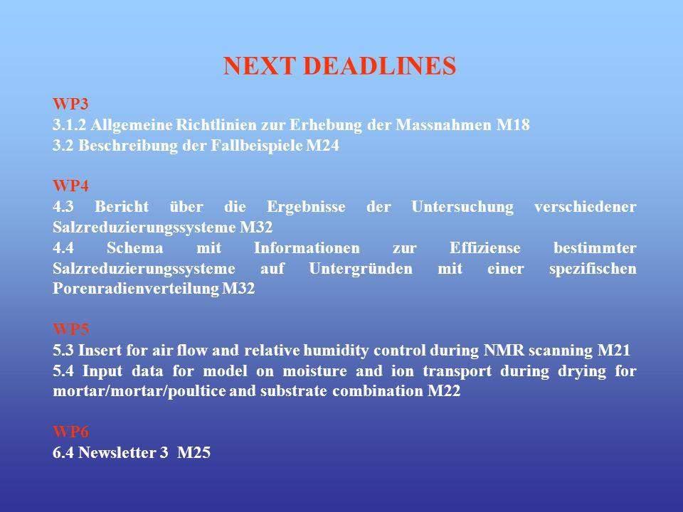 WP3 3.1.2 Allgemeine Richtlinien zur Erhebung der Massnahmen M18 3.2 Beschreibung der Fallbeispiele M24 WP4 4.3 Bericht über die Ergebnisse der Untersuchung verschiedener Salzreduzierungssysteme M32 4.4 Schema mit Informationen zur Effiziense bestimmter Salzreduzierungssysteme auf Untergründen mit einer spezifischen Porenradienverteilung M32 WP5 5.3 Insert for air flow and relative humidity control during NMR scanning M21 5.4 Input data for model on moisture and ion transport during drying for mortar/mortar/poultice and substrate combination M22 WP6 6.4 Newsletter 3 M25 NEXT DEADLINES