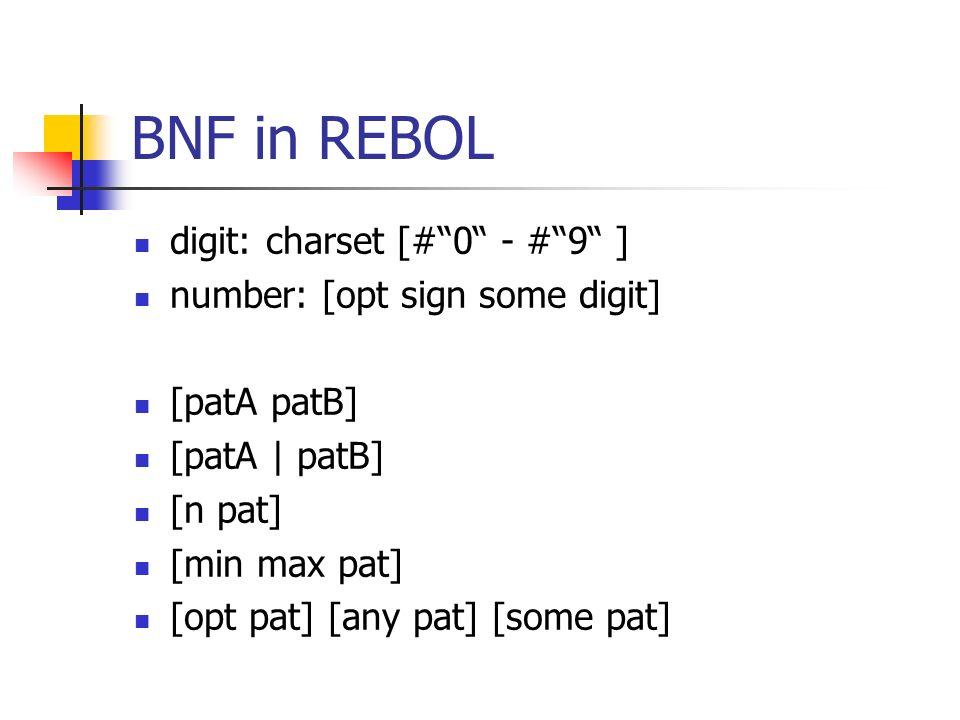 BNF in REBOL digit: charset [#0 - #9 ] number: [opt sign some digit] [patA patB] [patA   patB] [n pat] [min max pat] [opt pat] [any pat] [some pat]