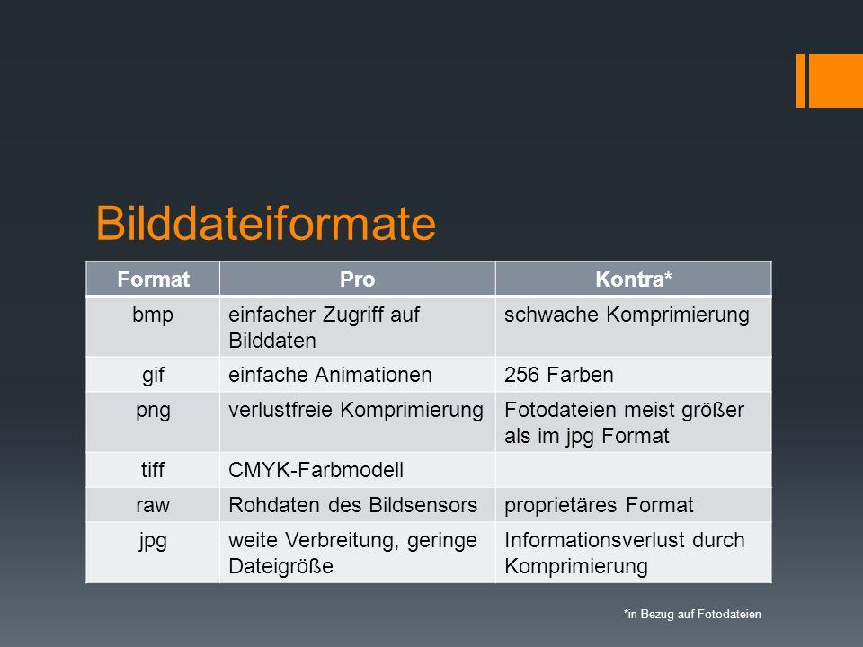 Bilddateiformate FormatProKontra* bmpeinfacher Zugriff auf Bilddaten schwache Komprimierung gifeinfache Animationen256 Farben pngverlustfreie Komprimi
