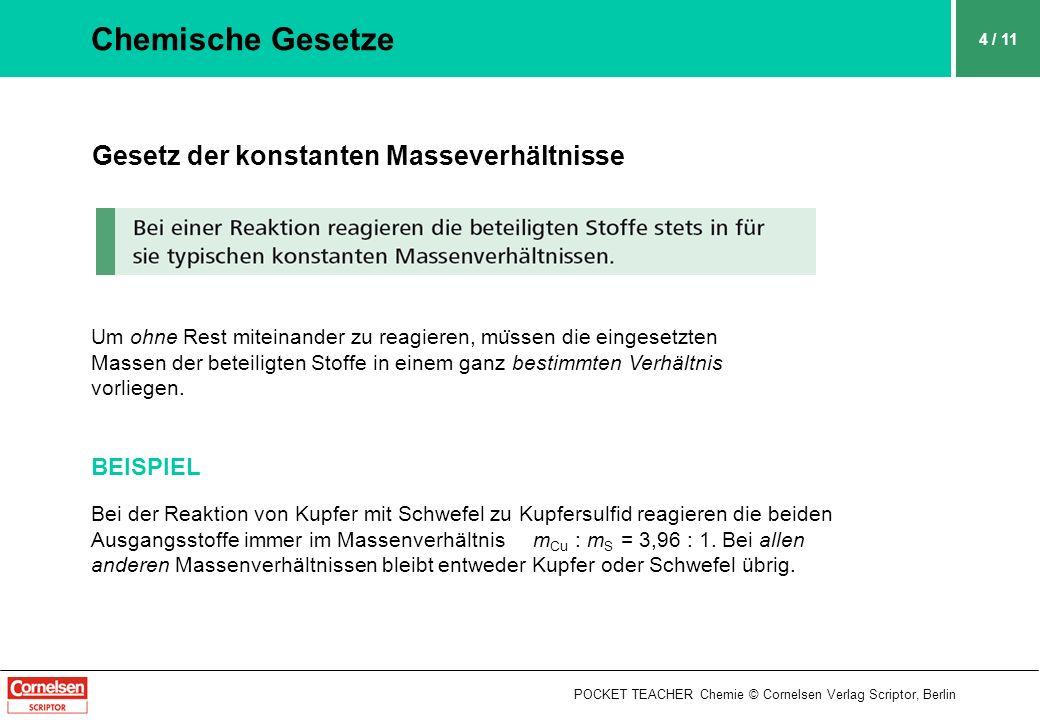 POCKET TEACHER Chemie © Cornelsen Verlag Scriptor, Berlin 4 / 11 Chemische Gesetze Gesetz der konstanten Masseverhältnisse Um ohne Rest miteinander zu