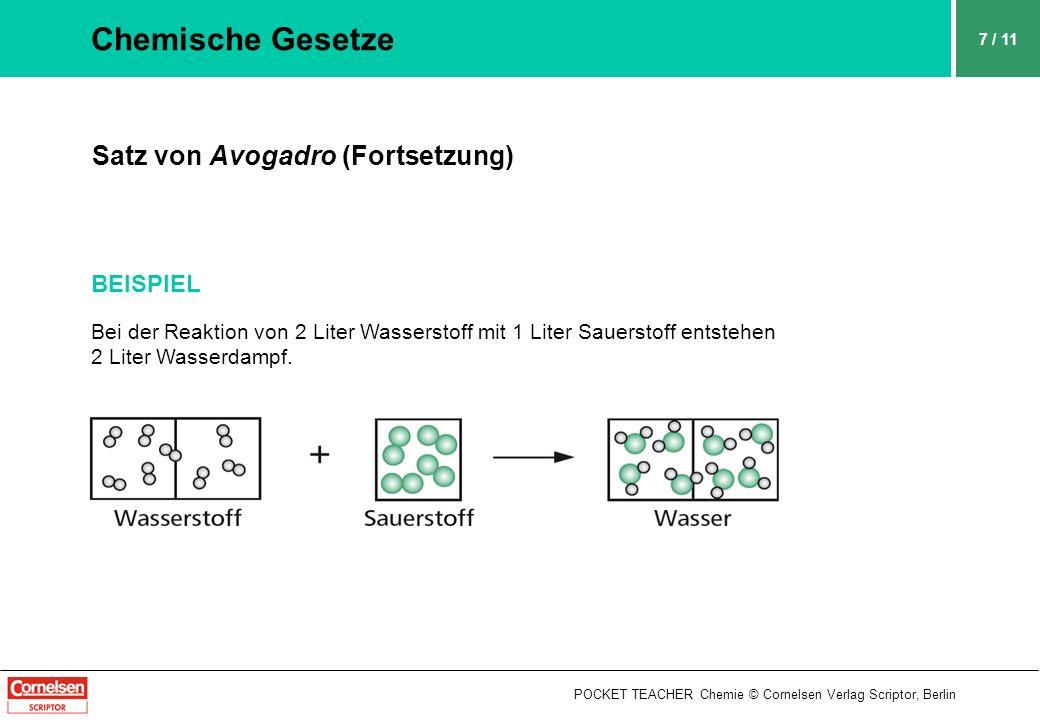 POCKET TEACHER Chemie © Cornelsen Verlag Scriptor, Berlin 7 / 11 Chemische Gesetze Satz von Avogadro (Fortsetzung) BEISPIEL Bei der Reaktion von 2 Lit