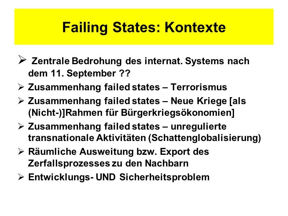 Failing States: Kontexte Zentrale Bedrohung des internat. Systems nach dem 11. September ?? Zusammenhang failed states – Terrorismus Zusammenhang fail