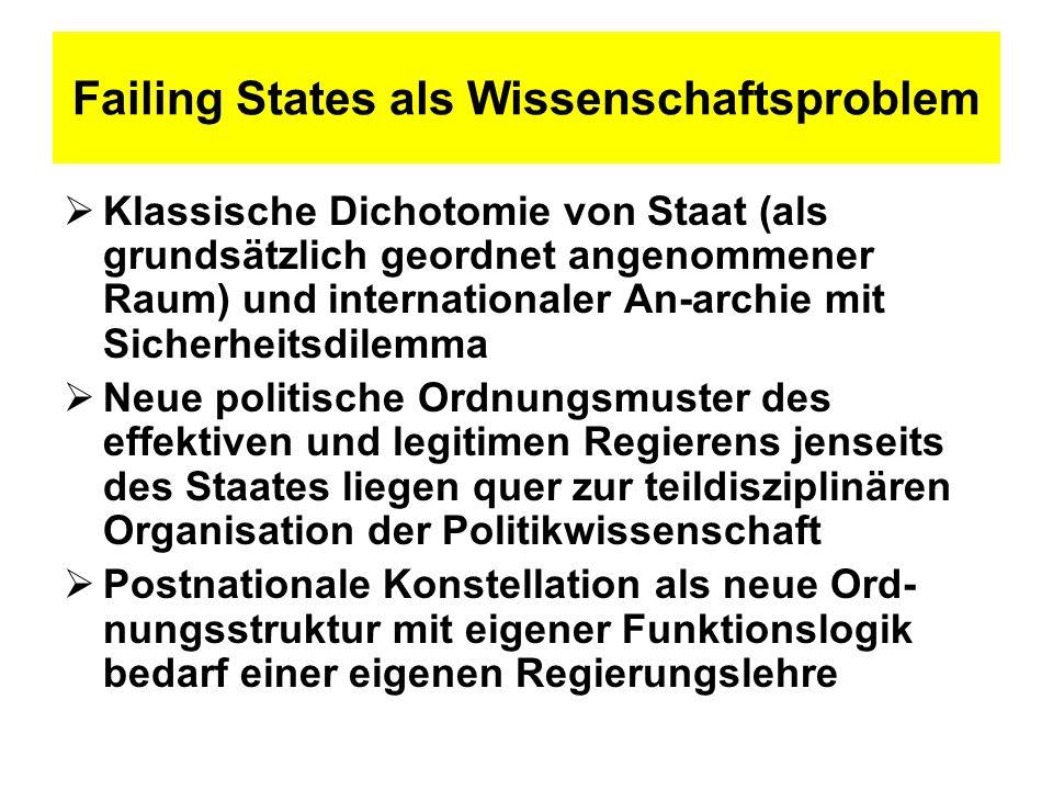Failing States als Wissenschaftsproblem Klassische Dichotomie von Staat (als grundsätzlich geordnet angenommener Raum) und internationaler An-archie m