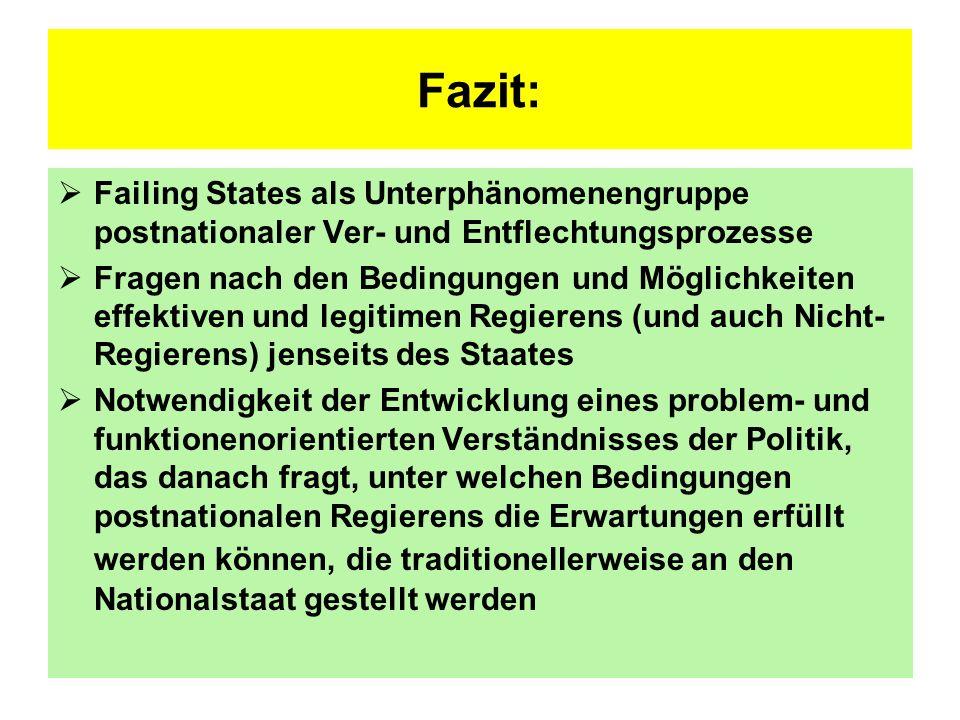 Fazit: Failing States als Unterphänomenengruppe postnationaler Ver- und Entflechtungsprozesse Fragen nach den Bedingungen und Möglichkeiten effektiven