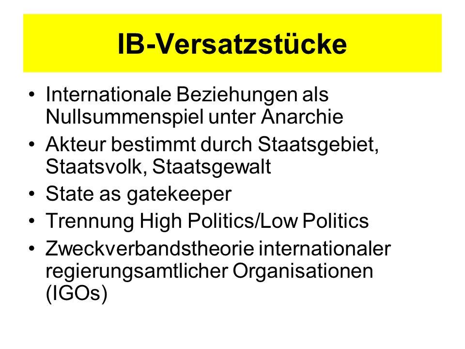 IB-Versatzstücke Internationale Beziehungen als Nullsummenspiel unter Anarchie Akteur bestimmt durch Staatsgebiet, Staatsvolk, Staatsgewalt State as g